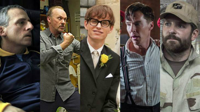 Oscar Nominees 2015 Announcement