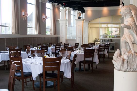 Luxury at high point greensboro restaurants to winston