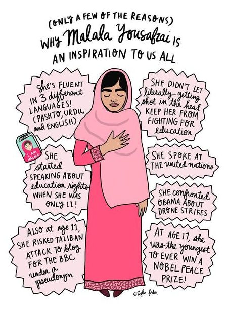 Art by Tyler Feder - Women Empowerment - Malala Yousafzai - Empowering Women - Women in Support of Women - Gender equality - Equal access to education - girl power - feminism - powerful women - women power