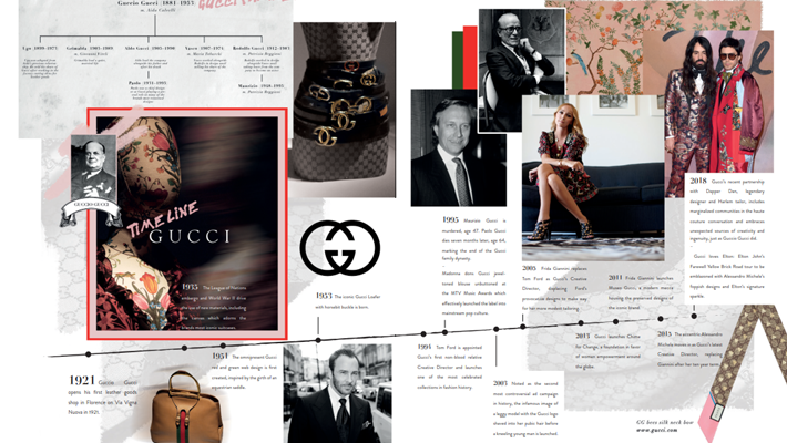 Gucci Story - Love Happens Mag - kendall cornish - gucci history - guccio gucci - gucci empire - behind the scenes of gucci - love happens volume 2 - house of gucci - patrizia reggiani - murder of maurizio gucci